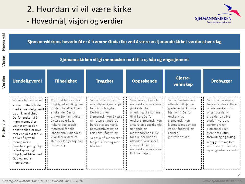 ' Strategidokument for Sjømannskirken 2011 – 2016 www.sjomannskirken.no 4 2. Hvordan vi vil være kirke - Hovedmål, visjon og verdier Sjømannskirken vi