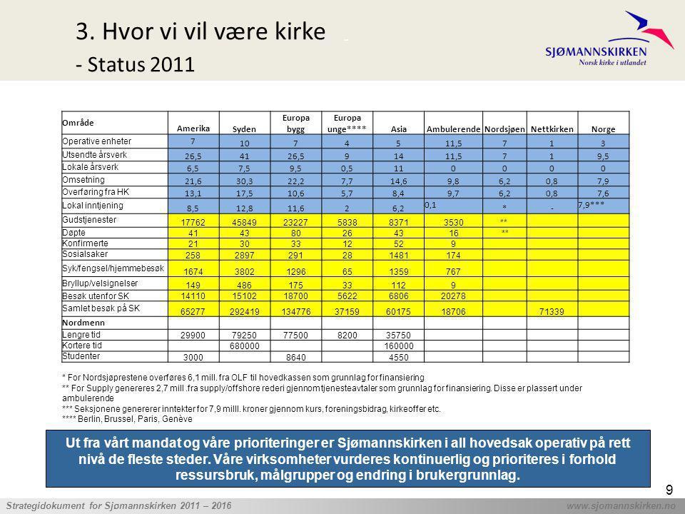 ' Strategidokument for Sjømannskirken 2011 – 2016 www.sjomannskirken.no 9 Ut fra vårt mandat og våre prioriteringer er Sjømannskirken i all hovedsak o