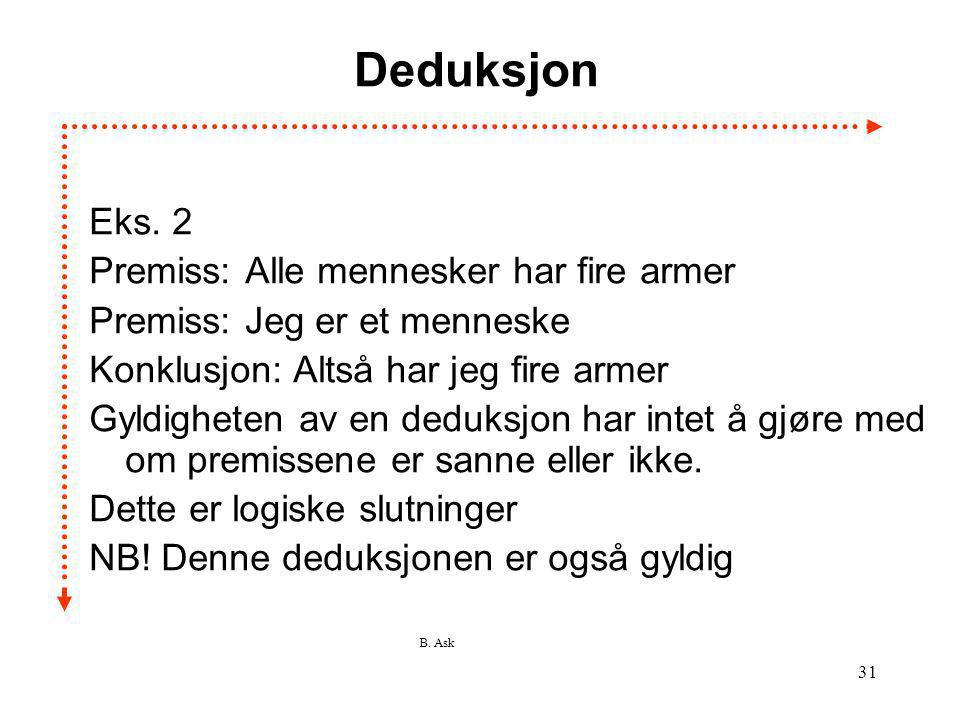 B. Ask 31 Deduksjon Eks. 2 Premiss: Alle mennesker har fire armer Premiss: Jeg er et menneske Konklusjon: Altså har jeg fire armer Gyldigheten av en d