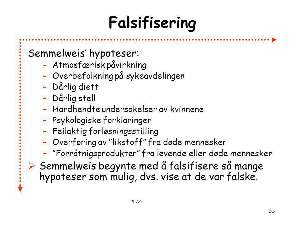 B. Ask 33 Falsifisering Semmelweis' hypoteser: –Atmosfærisk påvirkning –Overbefolkning på sykeavdelingen –Dårlig diett –Dårlig stell –Hardhendte under