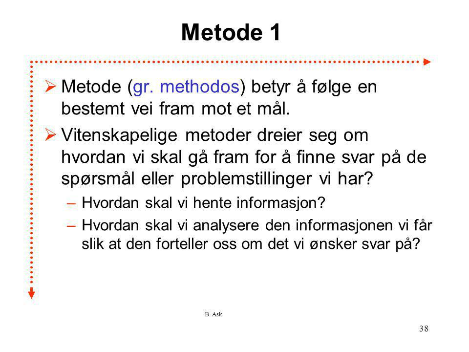 B. Ask 38 Metode 1  Metode (gr. methodos) betyr å følge en bestemt vei fram mot et mål.  Vitenskapelige metoder dreier seg om hvordan vi skal gå fra