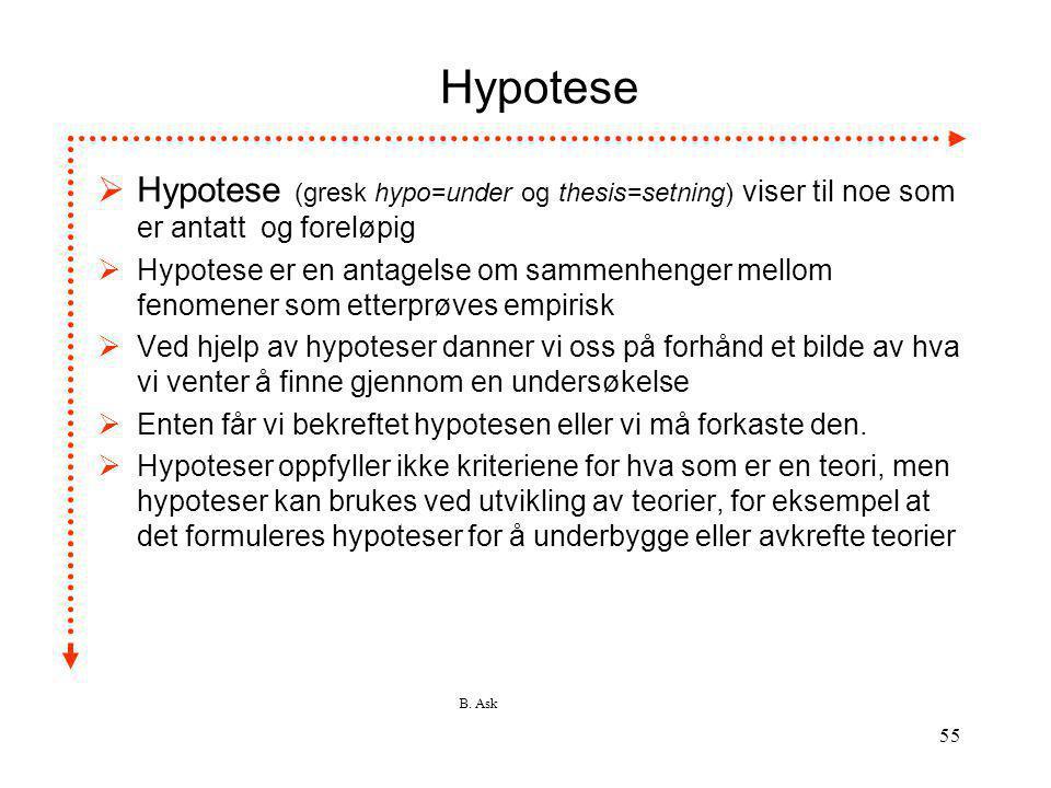 B. Ask 55 Hypotese  Hypotese (gresk hypo=under og thesis=setning) viser til noe som er antatt og foreløpig  Hypotese er en antagelse om sammenhenger