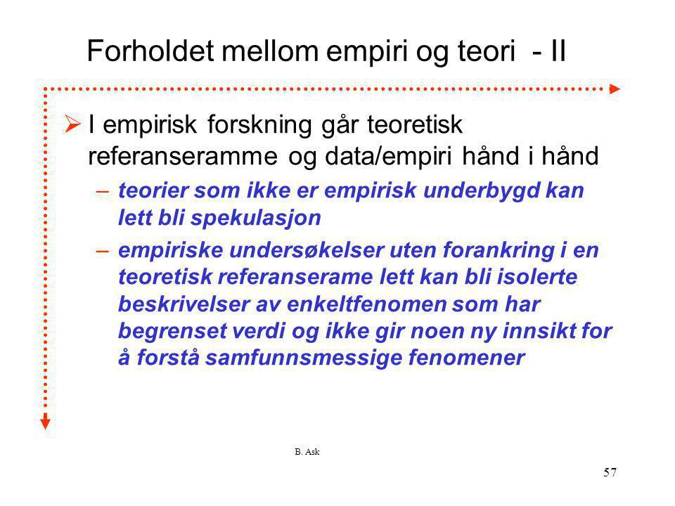 B. Ask 57 Forholdet mellom empiri og teori - II  I empirisk forskning går teoretisk referanseramme og data/empiri hånd i hånd –teorier som ikke er em