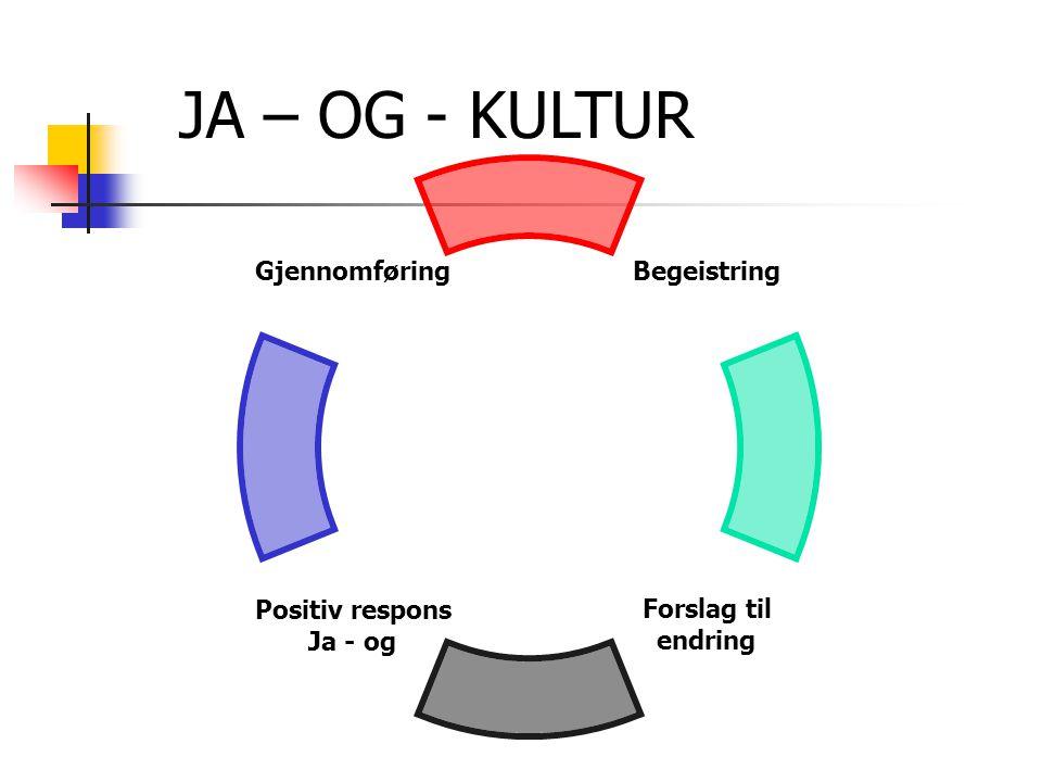 JA – OG - KULTUR