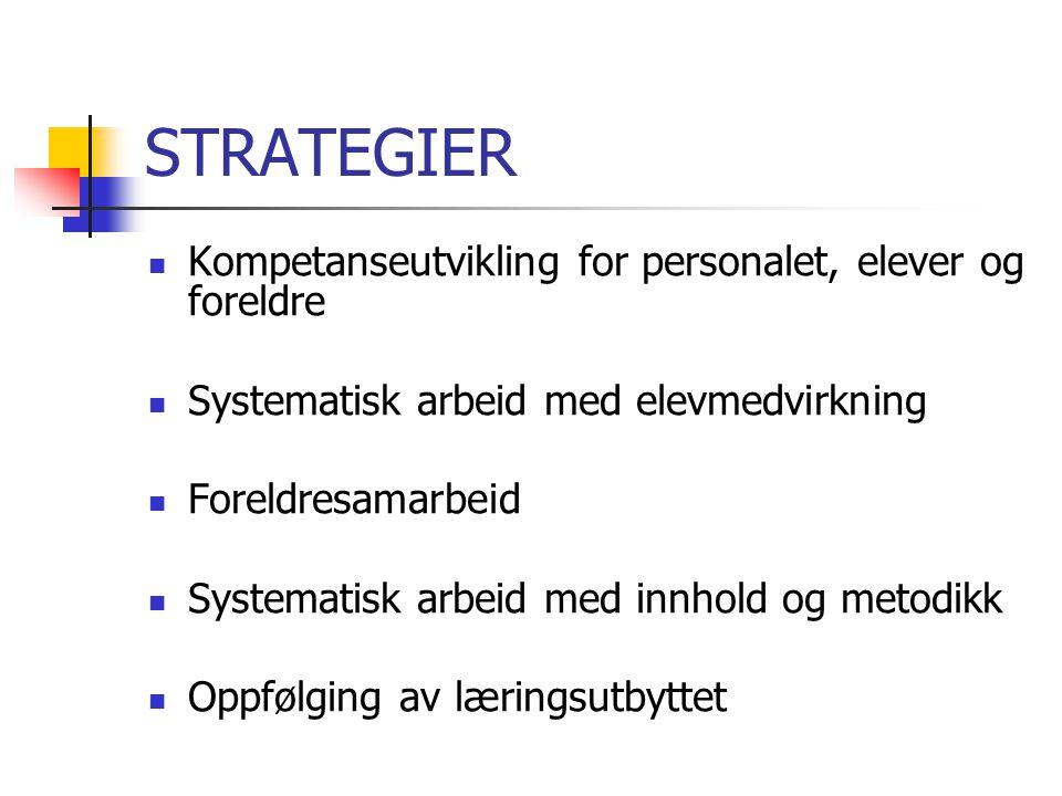 STRATEGIER  Kompetanseutvikling for personalet, elever og foreldre  Systematisk arbeid med elevmedvirkning  Foreldresamarbeid  Systematisk arbeid med innhold og metodikk  Oppfølging av læringsutbyttet