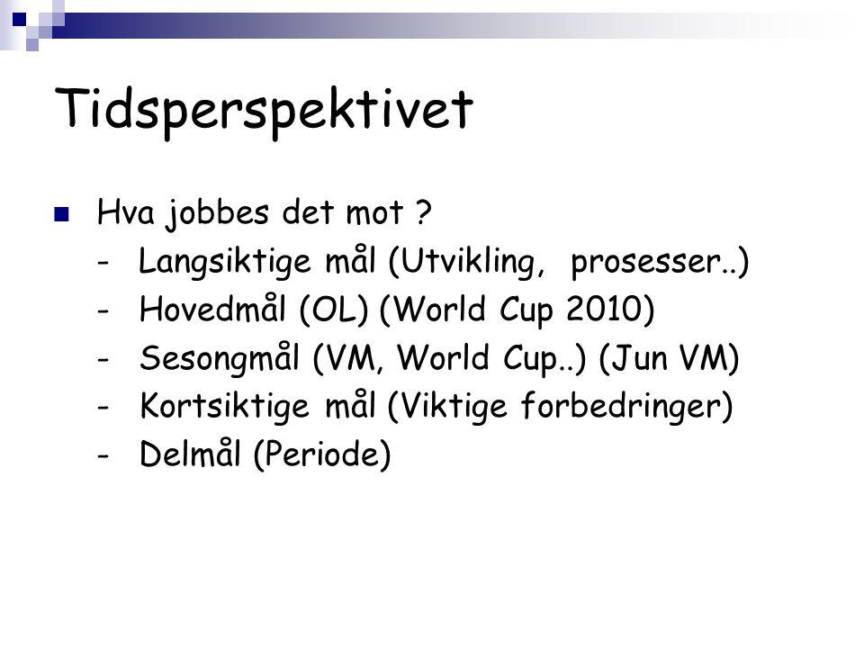 Tidsperspektivet  Hva jobbes det mot ? - Langsiktige mål (Utvikling, prosesser..) - Hovedmål (OL) (World Cup 2010) - Sesongmål (VM, World Cup..) (Jun