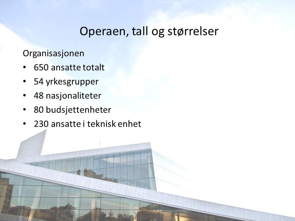 Operaen, tall og størrelser Organisasjonen • 650 ansatte totalt • 54 yrkesgrupper • 48 nasjonaliteter • 80 budsjettenheter • 230 ansatte i teknisk enhet