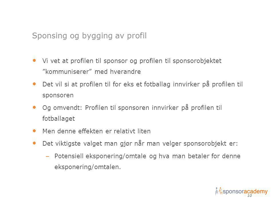 """Sponsing og bygging av profil • Vi vet at profilen til sponsor og profilen til sponsorobjektet """"kommuniserer"""" med hverandre • Det vil si at profilen t"""