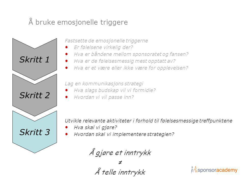 Å bruke emosjonelle triggere Fastsette de emosjonelle triggerne • Er følelsene virkelig der.
