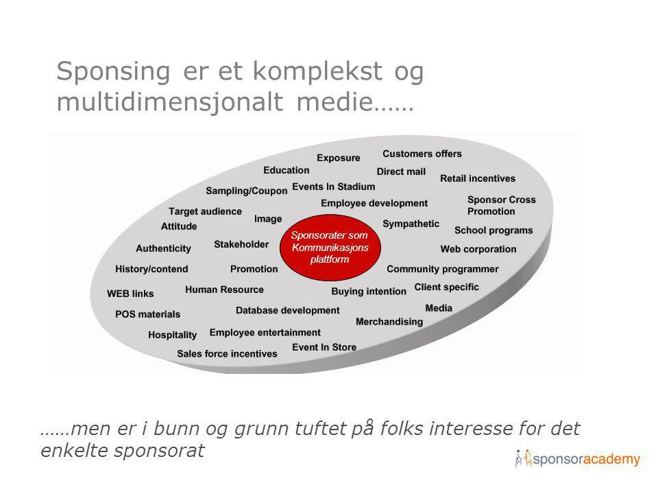 Sponsorater som Kommunikasjons plattform Sponsing er et komplekst og multidimensjonalt medie…… ……men er i bunn og grunn tuftet på folks interesse for det enkelte sponsorat