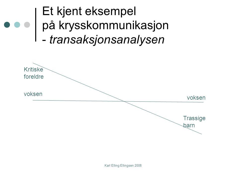 Karl Elling Ellingsen 2008 Kryssende forståelse av begreper Å vite helt klart hva et begrep betyr er ikke lett.