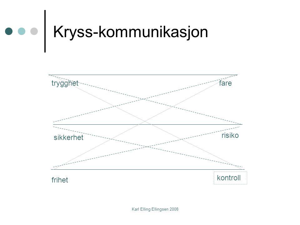 Karl Elling Ellingsen 2008 Kryss-kommunikasjon trygghetfare sikkerhet risiko frihet kontroll
