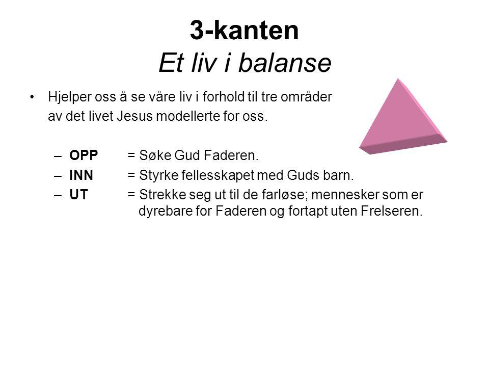 3-kanten Et liv i balanse •Hjelper oss å se våre liv i forhold til tre områder av det livet Jesus modellerte for oss. –OPP = Søke Gud Faderen. –INN =