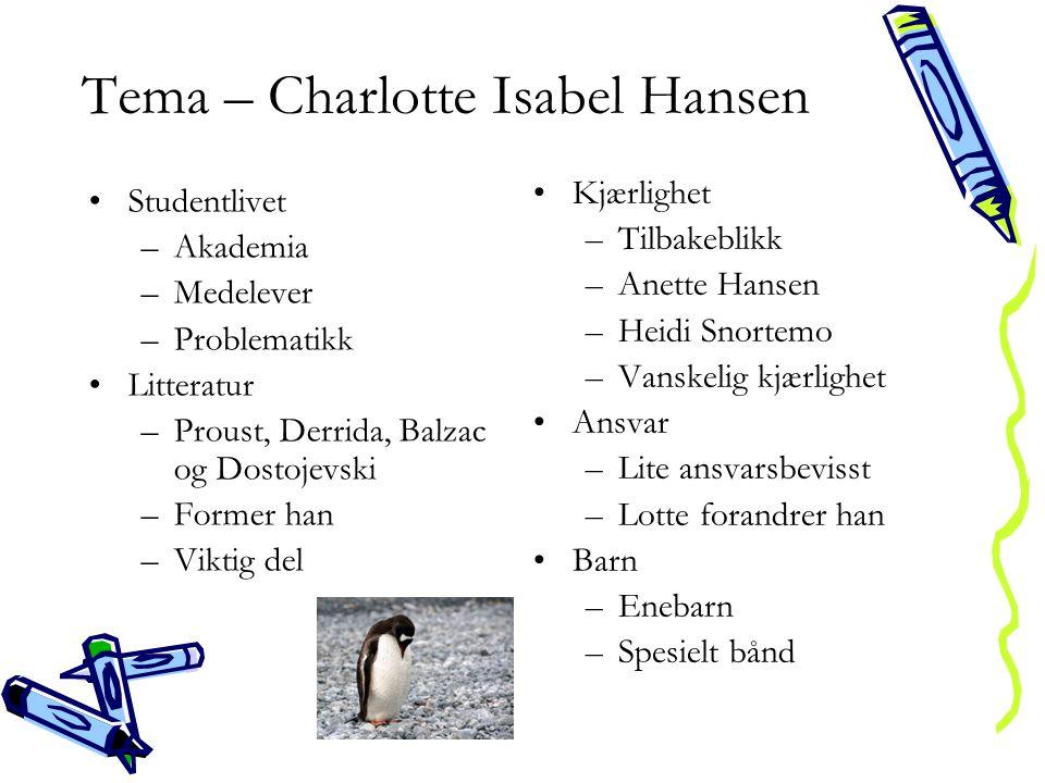 Tema – Charlotte Isabel Hansen •Studentlivet –Akademia –Medelever –Problematikk •Litteratur –Proust, Derrida, Balzac og Dostojevski –Former han –Vikti