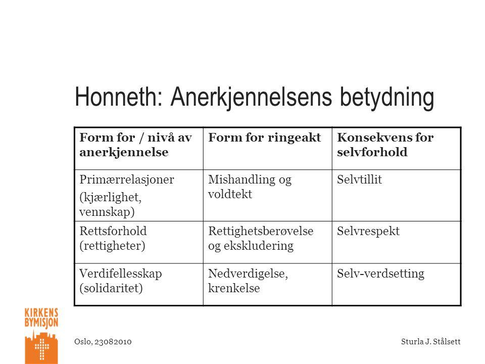 Oslo, 23082010Sturla J. Stålsett Honneth: Anerkjennelsens betydning Form for / nivå av anerkjennelse Form for ringeaktKonsekvens for selvforhold Primæ