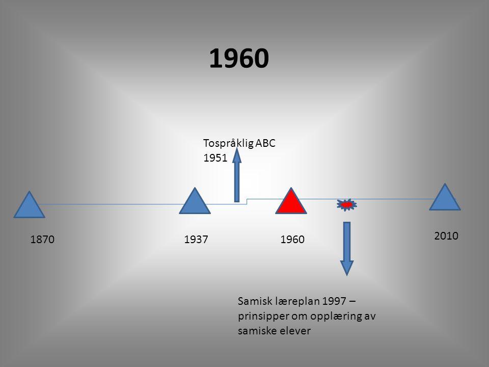 187019371960 2010 Samisk læreplan 1997 – prinsipper om opplæring av samiske elever Tospråklig ABC 1951 1960