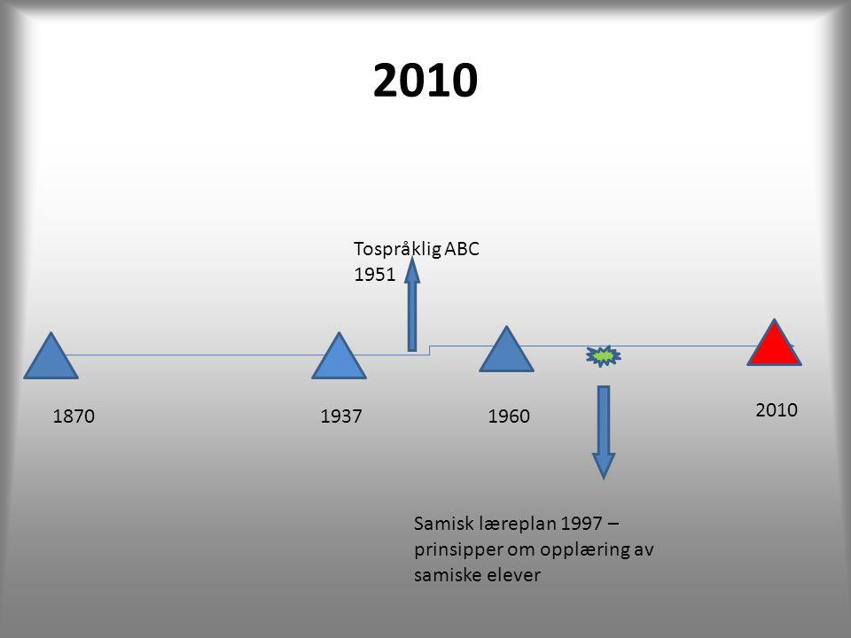 2010 187019371960 2010 Samisk læreplan 1997 – prinsipper om opplæring av samiske elever Tospråklig ABC 1951
