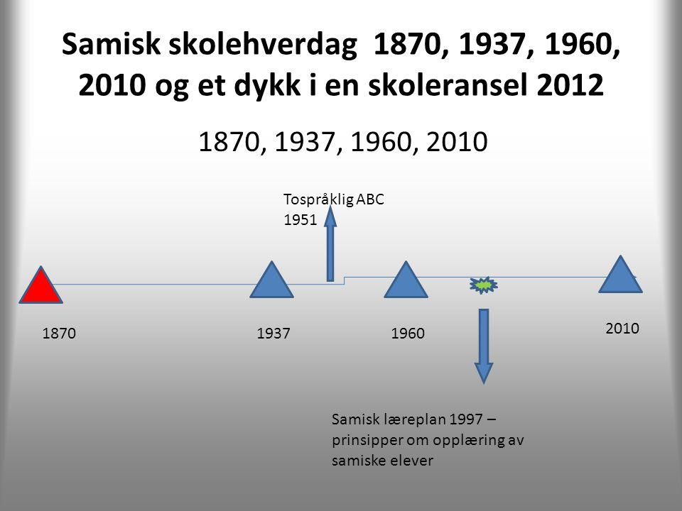 Samisk skolehverdag 1870, 1937, 1960, 2010 og et dykk i en skoleransel 2012 1870, 1937, 1960, 2010 187019371960 2010 Samisk læreplan 1997 – prinsipper om opplæring av samiske elever Tospråklig ABC 1951