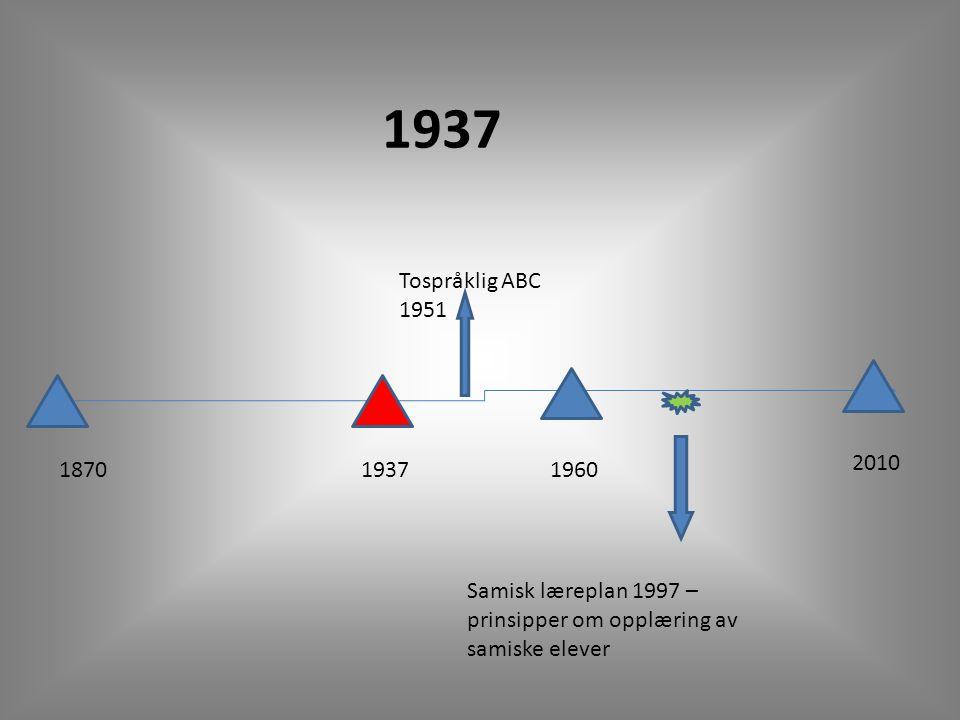 187019371960 2010 Samisk læreplan 1997 – prinsipper om opplæring av samiske elever Tospråklig ABC 1951 1937