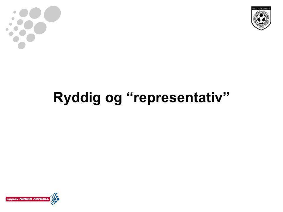 Ryddig og representativ