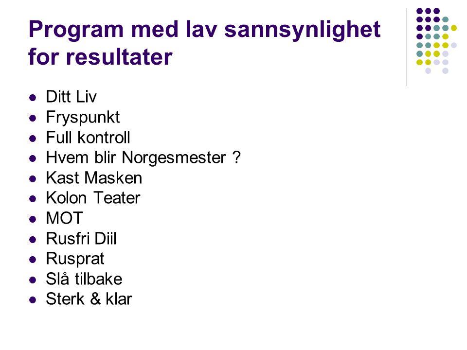 Program med lav sannsynlighet for resultater  Ditt Liv  Fryspunkt  Full kontroll  Hvem blir Norgesmester ?  Kast Masken  Kolon Teater  MOT  Ru