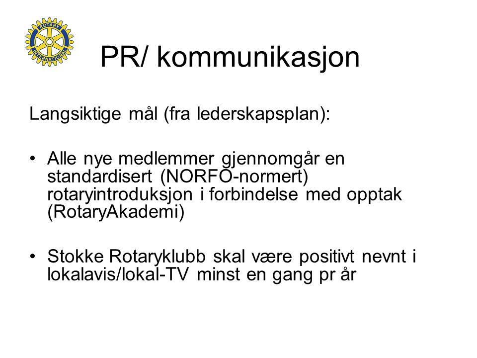 PR/ kommunikasjon Langsiktige mål (fra lederskapsplan): • Alle nye medlemmer gjennomgår en standardisert (NORFO-normert) rotaryintroduksjon i forbinde