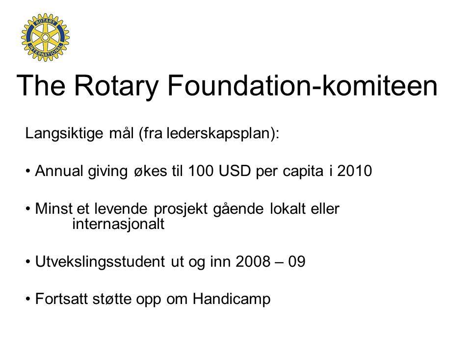 The Rotary Foundation-komiteen Langsiktige mål (fra lederskapsplan): • Annual giving økes til 100 USD per capita i 2010 • Minst et levende prosjekt gående lokalt eller internasjonalt • Utvekslingsstudent ut og inn 2008 – 09 • Fortsatt støtte opp om Handicamp