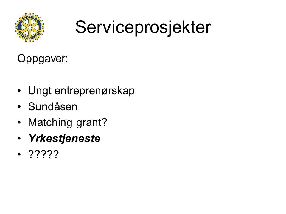 Serviceprosjekter Oppgaver: •Ungt entreprenørskap •Sundåsen •Matching grant? •Yrkestjeneste •?????