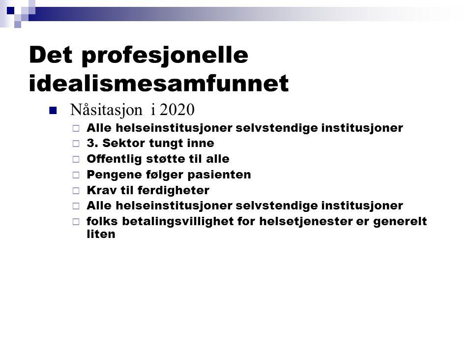 Det profesjonelle idealismesamfunnet  Nåsitasjon i 2020  Alle helseinstitusjoner selvstendige institusjoner  3.