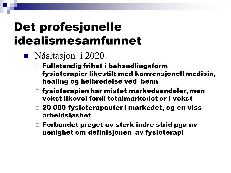 Det profesjonelle idealismesamfunnet  Nåsitasjon i 2020  Fullstendig frihet i behandlingsform fysioterapier likestilt med konvensjonell medisin, healing og helbredelse ved bønn  fysioterapien har mistet markedsandeler, men vokst likevel fordi totalmarkedet er i vekst  20 000 fysioterapauter i markedet, og en viss arbeidsløshet  Forbundet preget av sterk indre strid pga av uenighet om definisjonen av fysioterapi