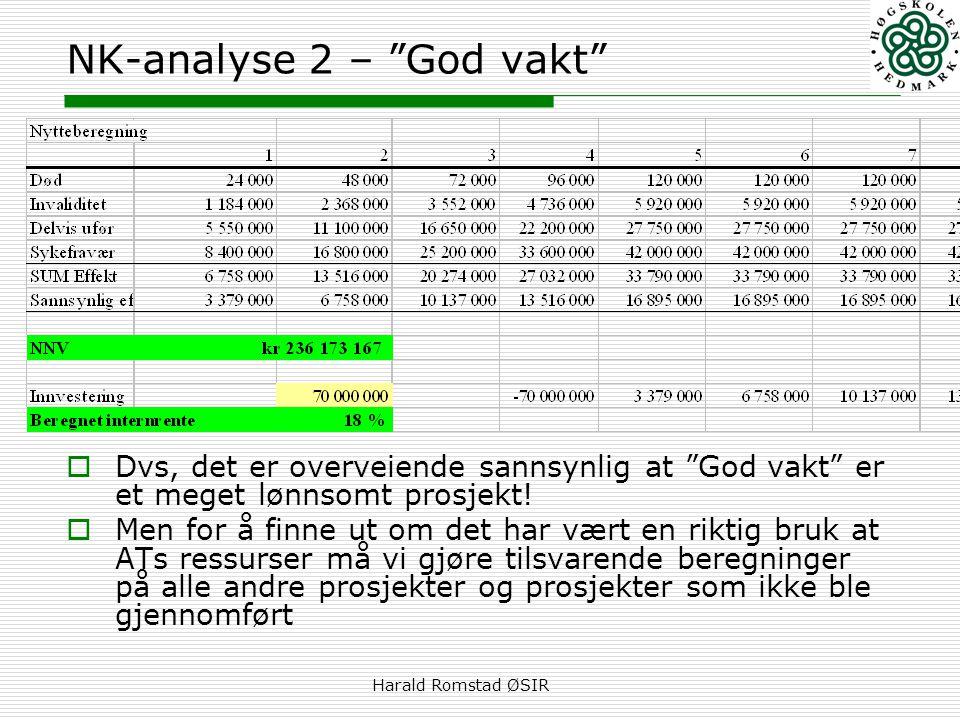 """Harald Romstad ØSIR NK-analyse 2 – """"God vakt""""  Dvs, det er overveiende sannsynlig at """"God vakt"""" er et meget lønnsomt prosjekt!  Men for å finne ut o"""