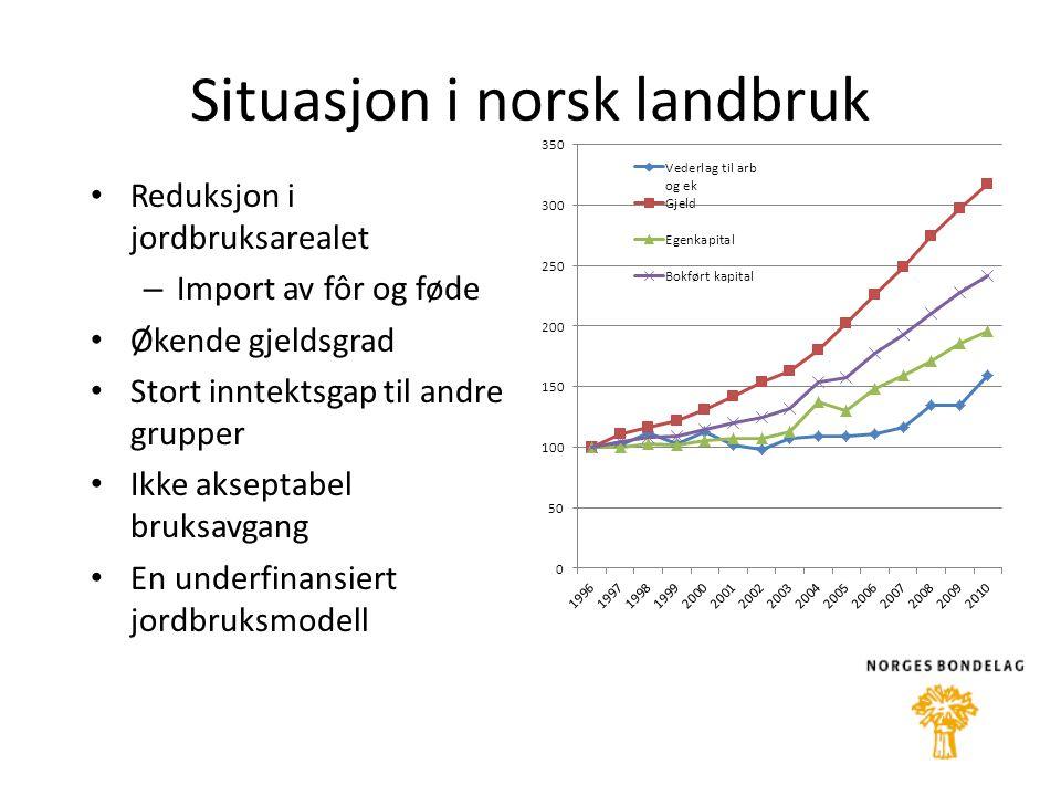 Situasjon i norsk landbruk • Reduksjon i jordbruksarealet – Import av fôr og føde • Økende gjeldsgrad • Stort inntektsgap til andre grupper • Ikke akseptabel bruksavgang • En underfinansiert jordbruksmodell