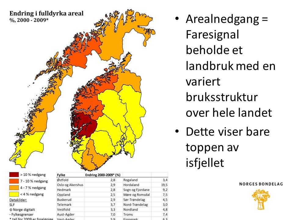 • Arealnedgang = Faresignal beholde et landbruk med en variert bruksstruktur over hele landet • Dette viser bare toppen av isfjellet