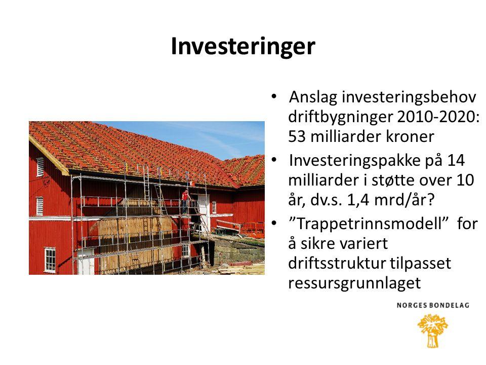 Investeringer • Anslag investeringsbehov driftbygninger 2010-2020: 53 milliarder kroner • Investeringspakke på 14 milliarder i støtte over 10 år, dv.s.
