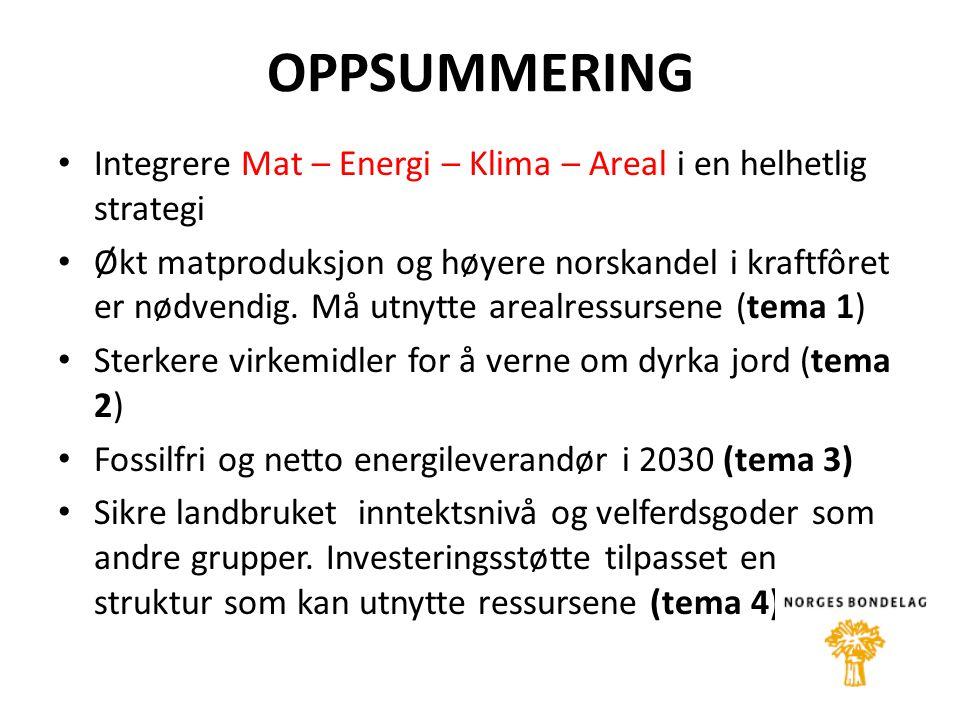 OPPSUMMERING • Integrere Mat – Energi – Klima – Areal i en helhetlig strategi • Økt matproduksjon og høyere norskandel i kraftfôret er nødvendig.
