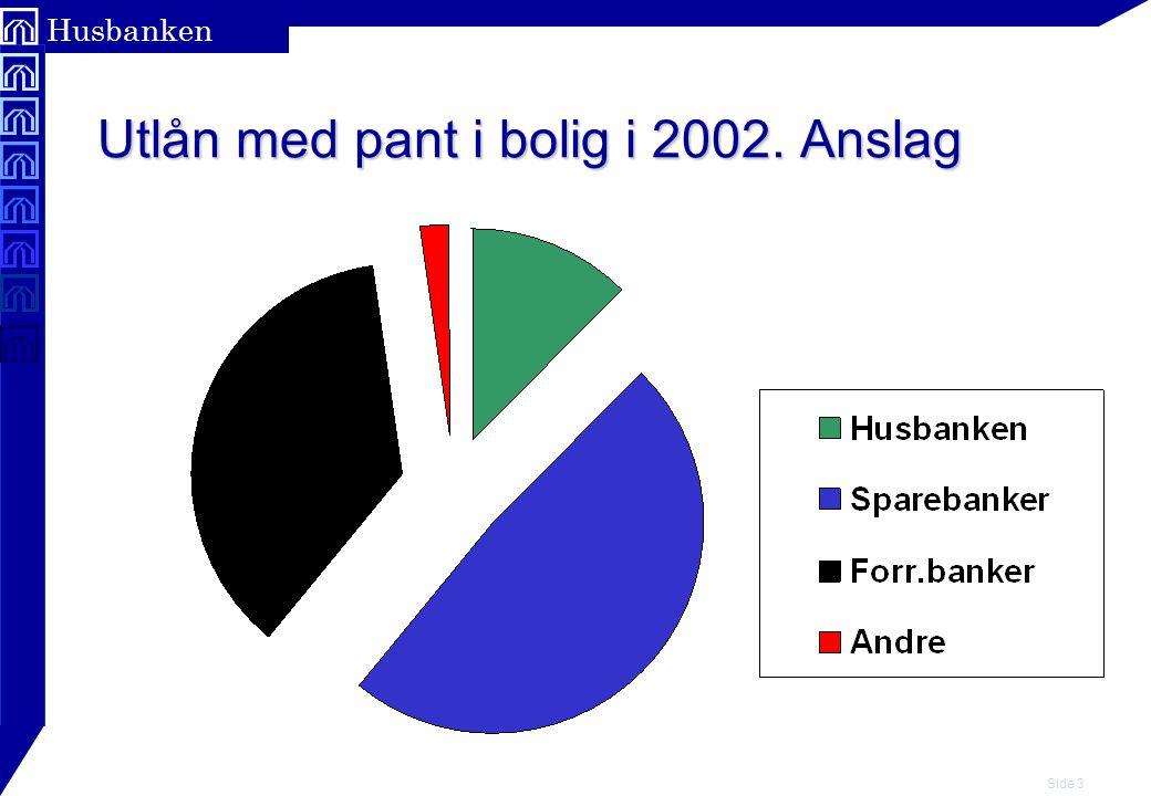 Side 3 Husbanken Utlån med pant i bolig i 2002. Anslag