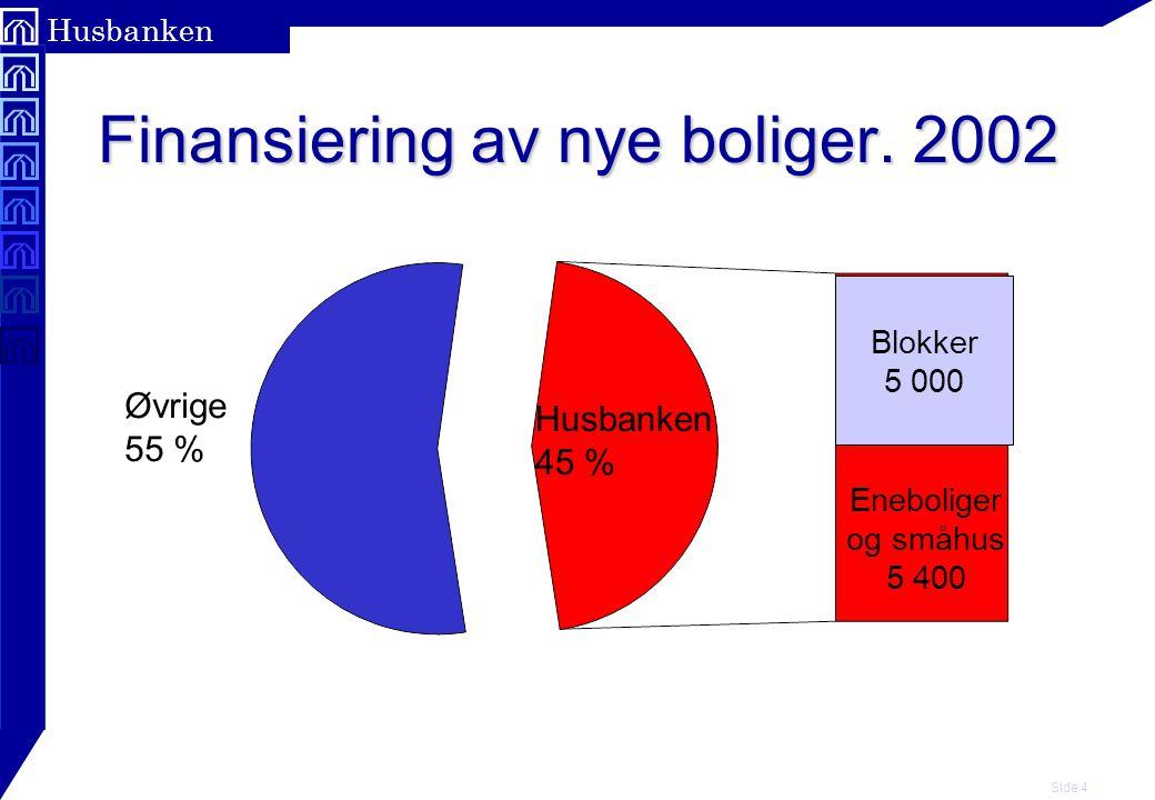 Side 4 Husbanken Finansiering av nye boliger. 2002 Blokker 5 000 Øvrige 55 % Husbanken 45 % Eneboliger og småhus 5 400