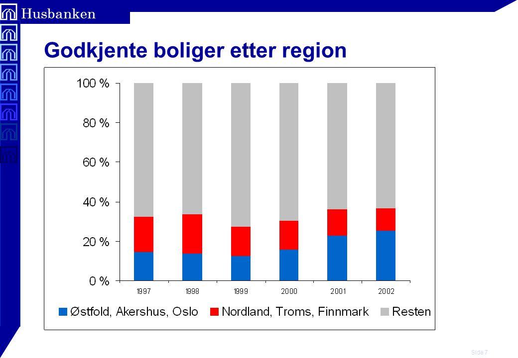 Side 7 Husbanken Godkjente boliger etter region