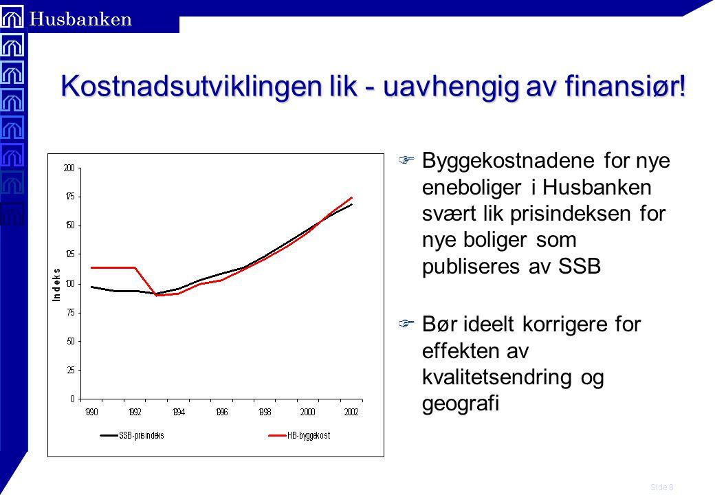 Side 8 Husbanken Kostnadsutviklingen lik - uavhengig av finansiør! F Byggekostnadene for nye eneboliger i Husbanken svært lik prisindeksen for nye bol