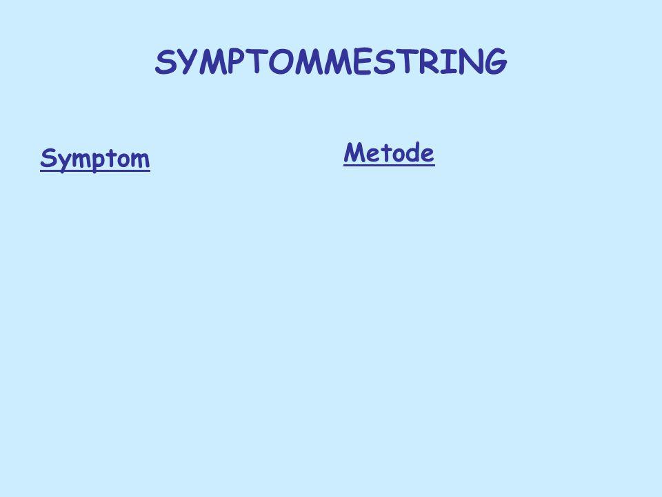 Symptom Metode