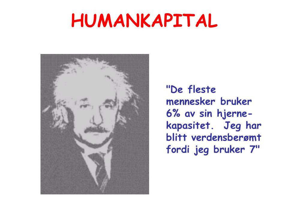 HUMANKAPITAL De fleste mennesker bruker 6% av sin hjerne- kapasitet.
