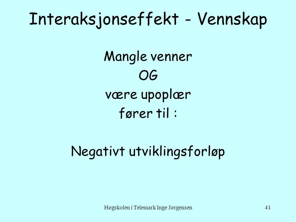 Høgskolen i Telemark Inge Jørgensen41 Interaksjonseffekt - Vennskap Mangle venner OG være upoplær fører til : Negativt utviklingsforløp