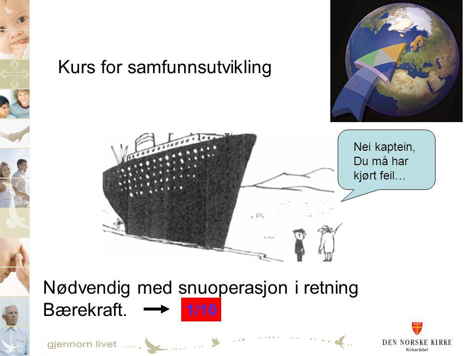 Kurs for samfunnsutvikling Nødvendig med snuoperasjon i retning Bærekraft. Nei kaptein, Du må har kjørt feil… 1/10