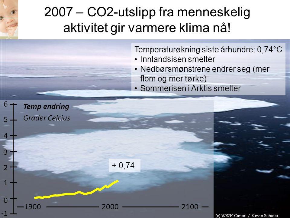 2007 – CO2-utslipp fra menneskelig aktivitet gir varmere klima nå! + 0,74 Temp endring Grader Celcius 6 5 4 3 2 1 0 190020002100 (c) WWF-Canon / Kevin