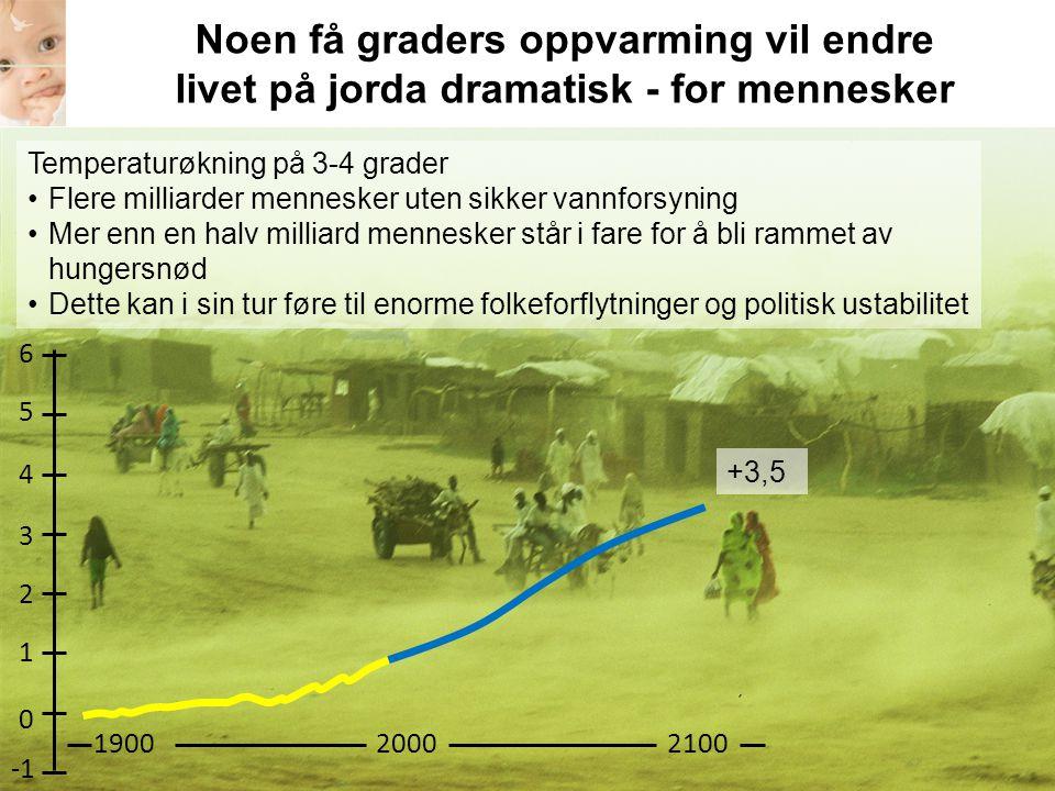 Kurs for samfunnsutvikling Nødvendig med snuoperasjon i retning Bærekraft.