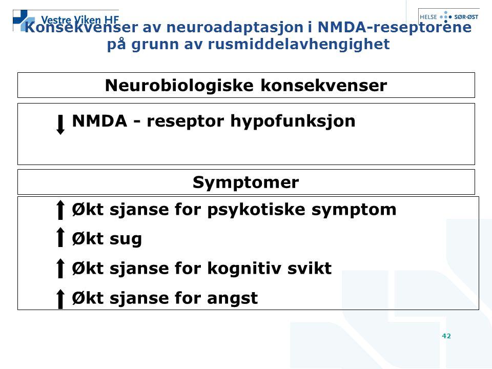 42 Konsekvenser av neuroadaptasjon i NMDA-reseptorene på grunn av rusmiddelavhengighet NMDA - reseptor hypofunksjon Symptomer Økt sjanse for psykotiske symptom Økt sug Økt sjanse for kognitiv svikt Økt sjanse for angst Neurobiologiske konsekvenser