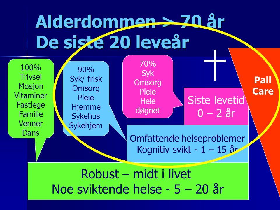 www.Verdighetsenteret.no www.Verdighetsenteret.no = OPTIMAL Eldreomsorg + Palliative Care (omsorg ved livets slutt)