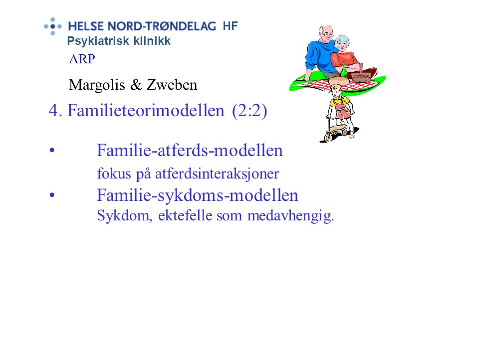 HF Psykiatrisk klinikk ARP Margolis & Zweben •Familie-system-modellen homeostase-balanse, adaptering roller, relasjoner eks.: den avhengige (mannen),