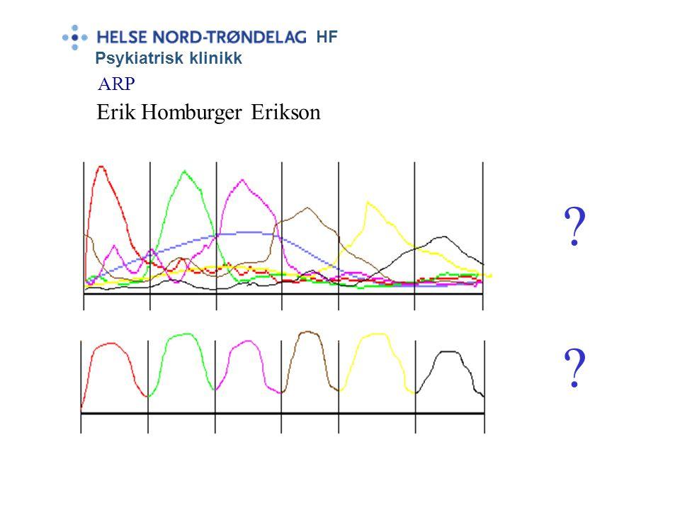 HF Psykiatrisk klinikk ARP Erik Homburger Erikson 1. Grunnleggende tillit versus Mistillit - Energi og Håp 2. Autonomi versus Skam og Tvil - Selvkontr
