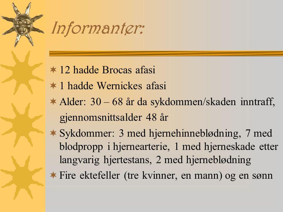 Informanter:  12 hadde Brocas afasi  1 hadde Wernickes afasi  Alder: 30 – 68 år da sykdommen/skaden inntraff, gjennomsnittsalder 48 år  Sykdommer: 3 med hjernehinneblødning, 7 med blodpropp i hjernearterie, 1 med hjerneskade etter langvarig hjertestans, 2 med hjerneblødning  Fire ektefeller (tre kvinner, en mann) og en sønn